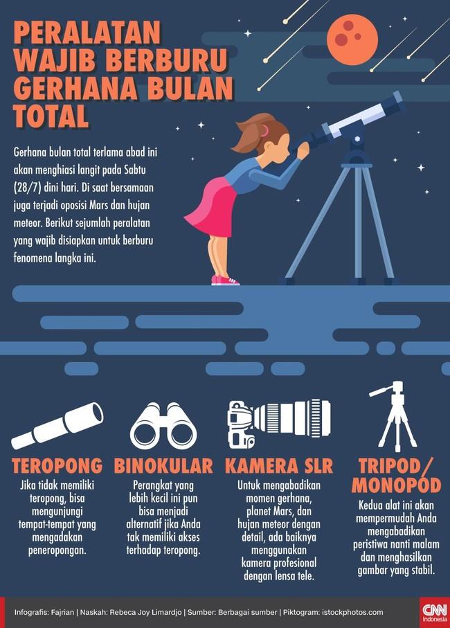 Ketahui sejumlah peralatan yang wajib disiapkan untuk berburu gerhana bulan total terlama yang akan terjadi Sabtu (28/7) dini hari nanti.