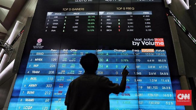 Pelemahan Indeks Harga Saham Gabungan (IHSG) sepanjang pekan lalu menjadi sinyal terjadinya penurunan sejumlah harga saham emiten berkapitalisasi besar.