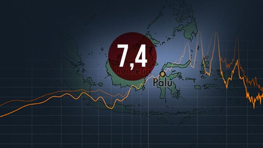 Data dan Fakta Terkini Gempa dan Tsunami Sulteng