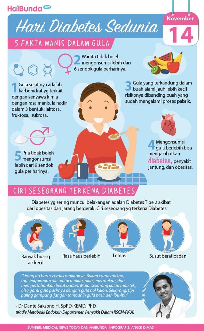 Dalam rangka Hari Diabetes Sedunia yang jatuh pada hari ini, 14 November, Bunda dan keluarga perlu banget tahu 5 fakta-fakta tentang gula berikut ini.