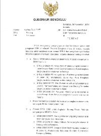 Permalink to Soal Pembatasan dan Zonasi BBM, Pertamina Ikut Aturan di Bengkulu