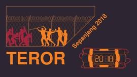 INFOGRAFIS: Aksi Teror Sepanjang 2018