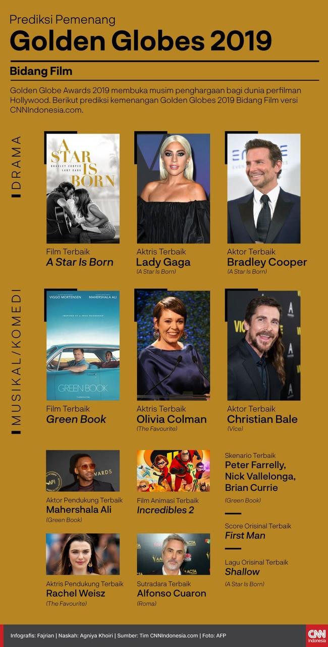 Golden Globe Awards 2019 membuka musim penghargaan di Hollywood. Berikut prediksi kemenangan Golden Globes 2019 Bidang Film versi CNNIndonesia.com.
