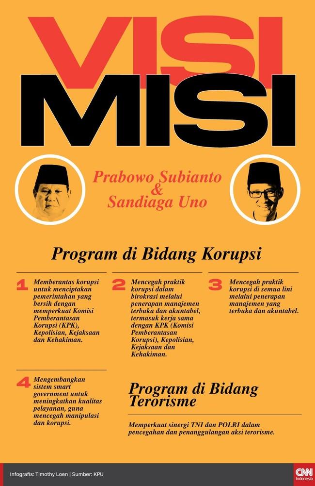 Pasangan Prabowo-Sandiaga memiliki sejumlah poin visi misi soal korupsi dan terorisme, yang akan menjadi isu dalam materi debat capres perdana di Pilpres 2019.