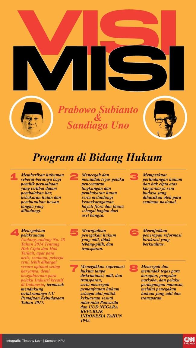 Pasangan Prabowo-Sandiaga memiliki setidaknya delapan poin visi misi di bidang hukum, yang akan menjadi isu dalam materi debat capres perdana di Pilpres 2019.