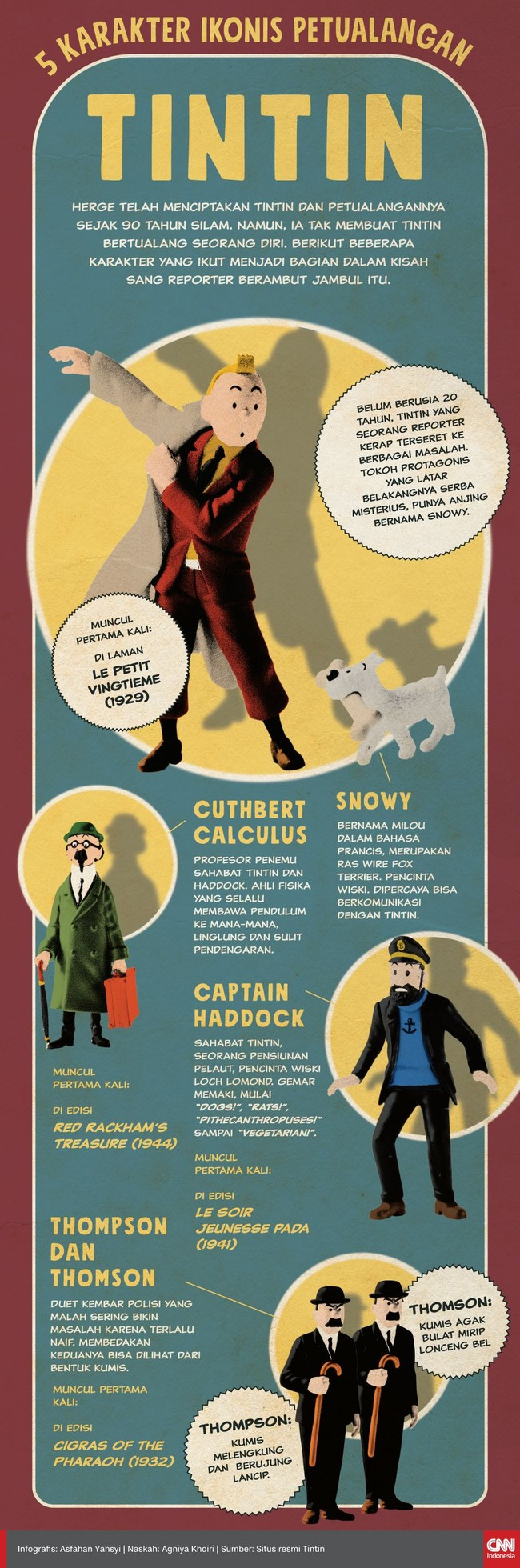 Dalam setiap petualangannya berkeliling dunia, Tintin tak sendiri. Herge 'memberi'nya beberapa kawan baik.