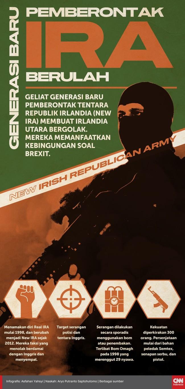 Geliat generasi baru pemberontak Tentara Republik Irlandia (New IRA) membuat Irlandia Utara bergolak. Mereka memanfaatkan kebingungan soal Brexit.