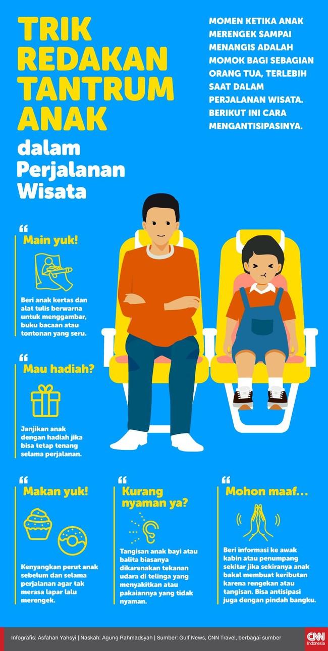Momen ketika anak merengek sampai menangis adalah momok bagi sebagian orang tua, terlebih saat dalam perjalanan wisata. Berikut ini cara mengantisipasinya.