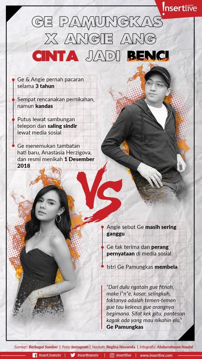 Infografis: Ge Pamungkas dan Angie Ang Cinta Jadi Benci
