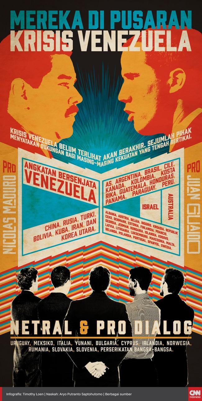 Krisis Venezuela belum terlihat akan berakhir. Sejumlah pihak menyatakan dukungan bagi masing-masing kekuatan yang tengah bertikai.