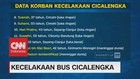 Data Korban Kecelakaan Bus di Cicalengka