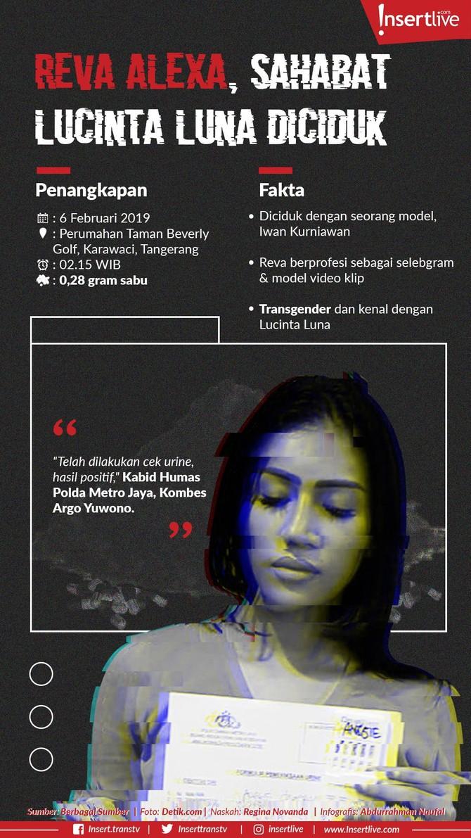Infografis: Reva Alexa Diciduk