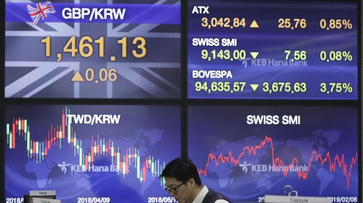 Damai Dagang AS-China Kian Terasa, Bursa Asia Kompak Menguat - PT Rifan Financindo