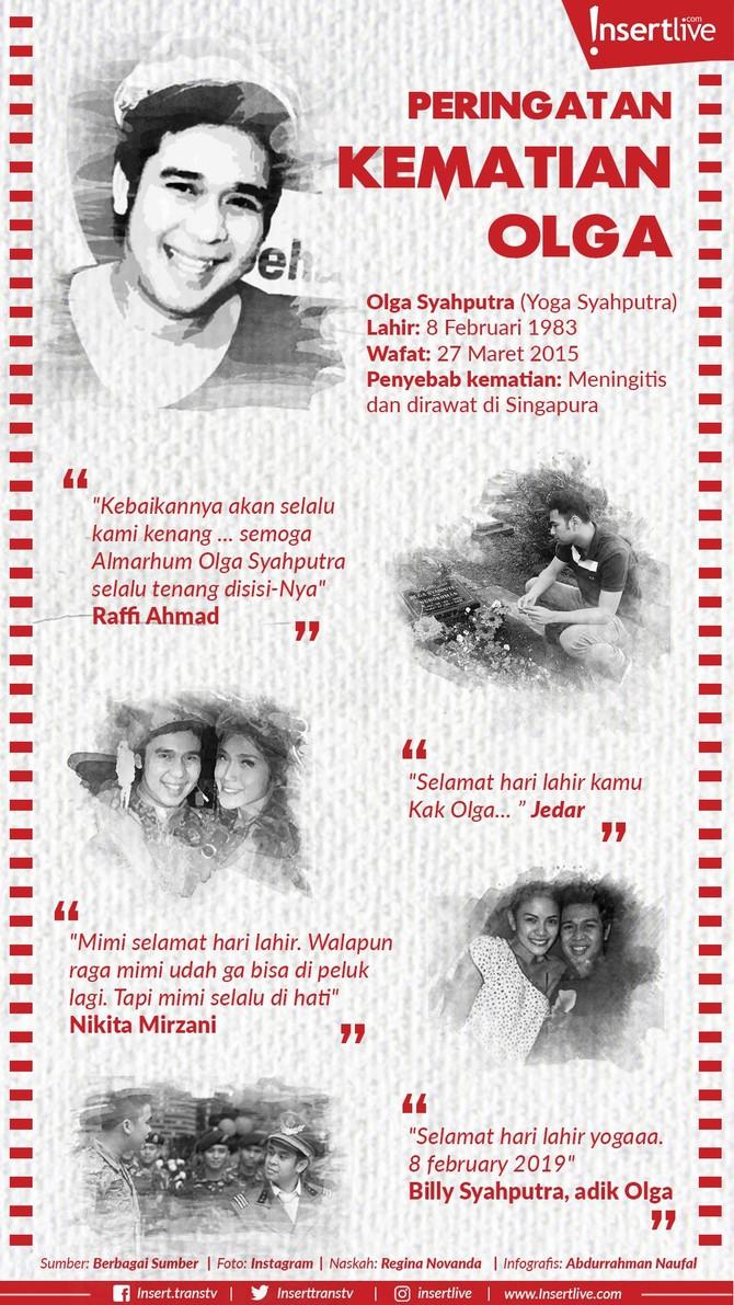 Infografis: Peringatan Kematian Olga