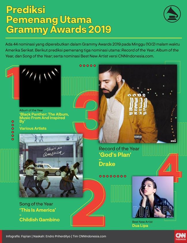 Berikut prediksi pemenang tiga nominasi utama: Record of the Year, Album of the Year, dan Song of the Year, Grammy Awards 2019 versi CNNIndonesia.com.