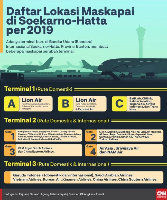 Terminal baru di Bandara Internasional Soekarno-Hatta, Provinsi Banten, membuat beberapa markas maskapai penerbangan berubah terminal.