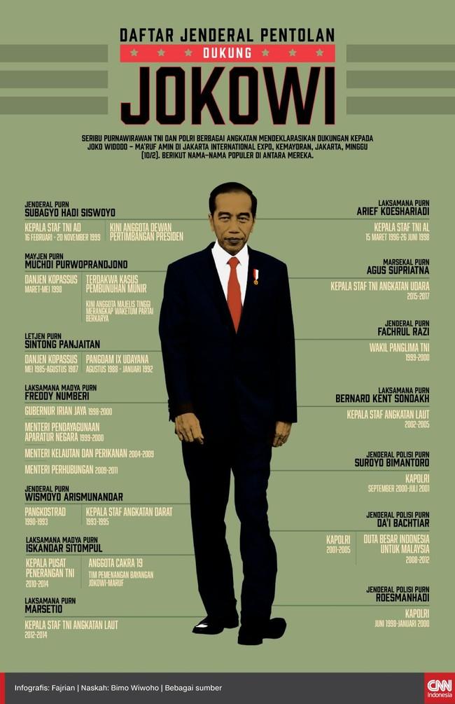 Seribu purnawirawan TNI dan Polri berbagai angkatan mendeklarasikan dukungan kepada Joko Widodo. Beberapa dari mereka pernah mengisi pos strategis.