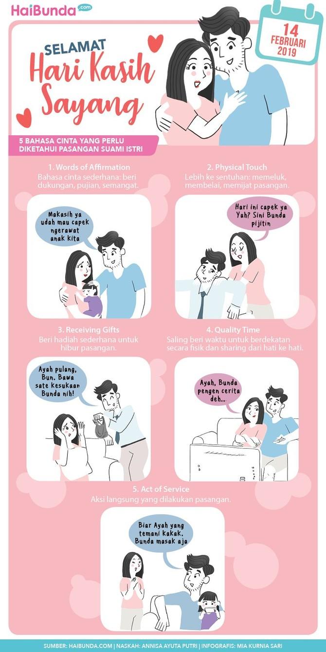 Bunda Perlu Tahu, 5 Bahasa Cinta untuk Ungkapkan Rasa Sayang