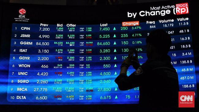 Indeks Harga Saham Gabungan (IHSG) pada perdagangan sore ini ditutup menguat 44,25 poin atau 0,75 persen ke level 5.951