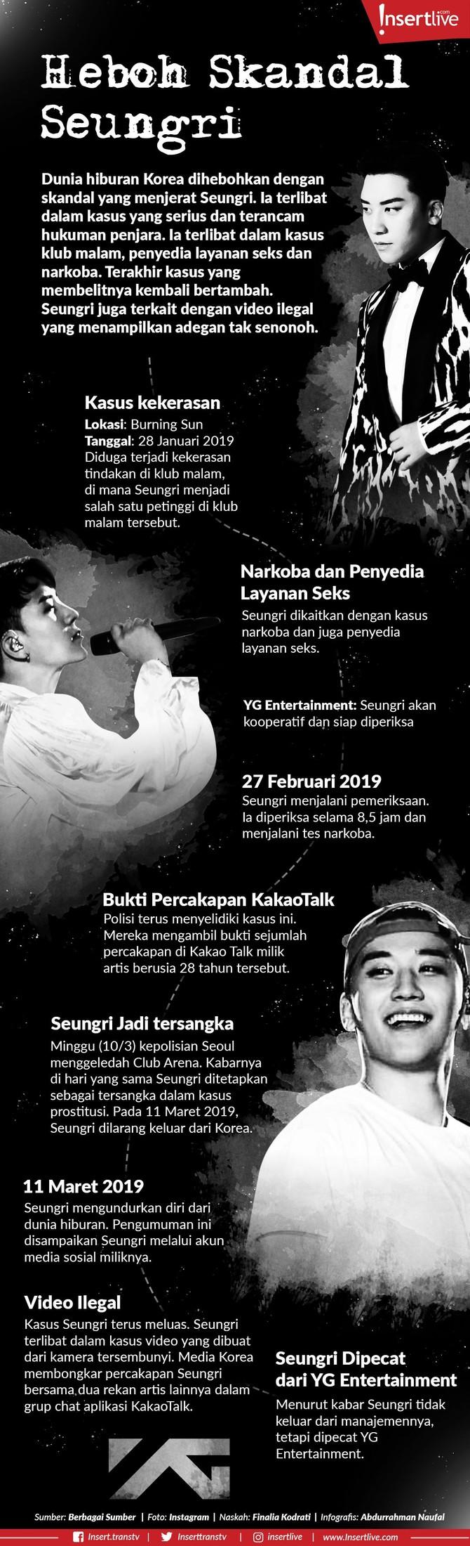 Infografis: Heboh Skandal Seungri
