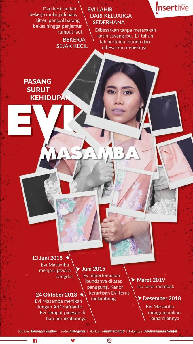 Pernikahan Evi Masamba dikabarkan akan bercerai. Isu ini mulai berhembus melalui unggahan pedangdut ini di Insta Story. Kehidupan Evi mengalami pasang surut.