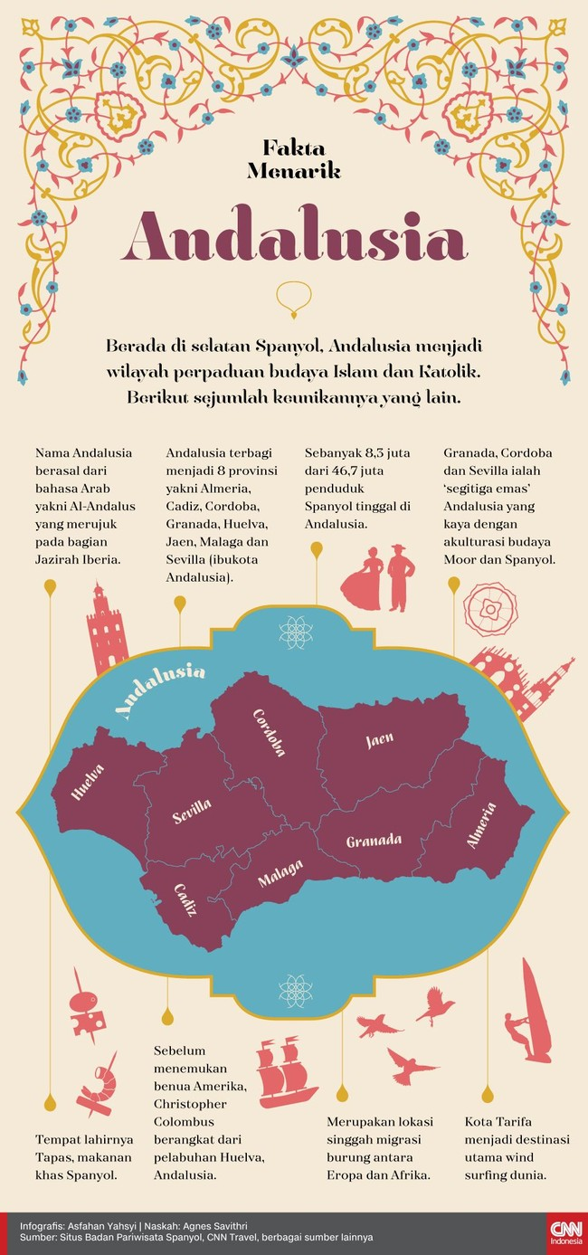 Berada di selatan Spanyol, Andalusia menjadi wilayah perpaduan budaya Islam dan Katolik. Berikut sejumlah keunikannya yang lain.