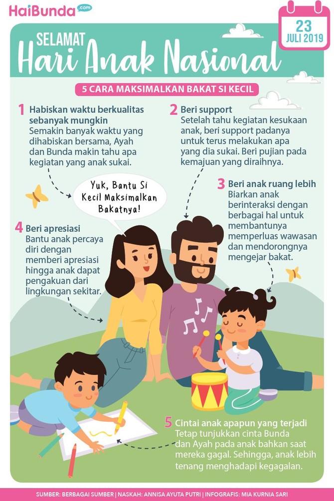Dalam rangka Hari Anak Nasional yang jatuh pada 23 Juli, Bunda dan Ayah perlu tahu lima tips memaksimalkan bakat si kecil nih.