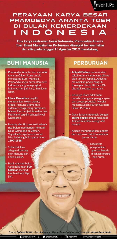 Infografis: Perayaan Karya Besar Pramoedya Ananta Toer di Bulan Kemerdekaan Indonesia