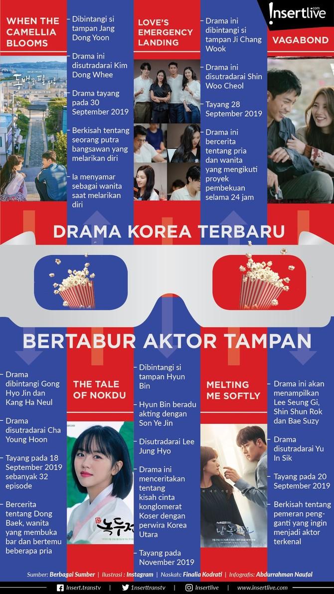 Infografis: Drama Korea Terbaru Bertaburan Aktor Tampan