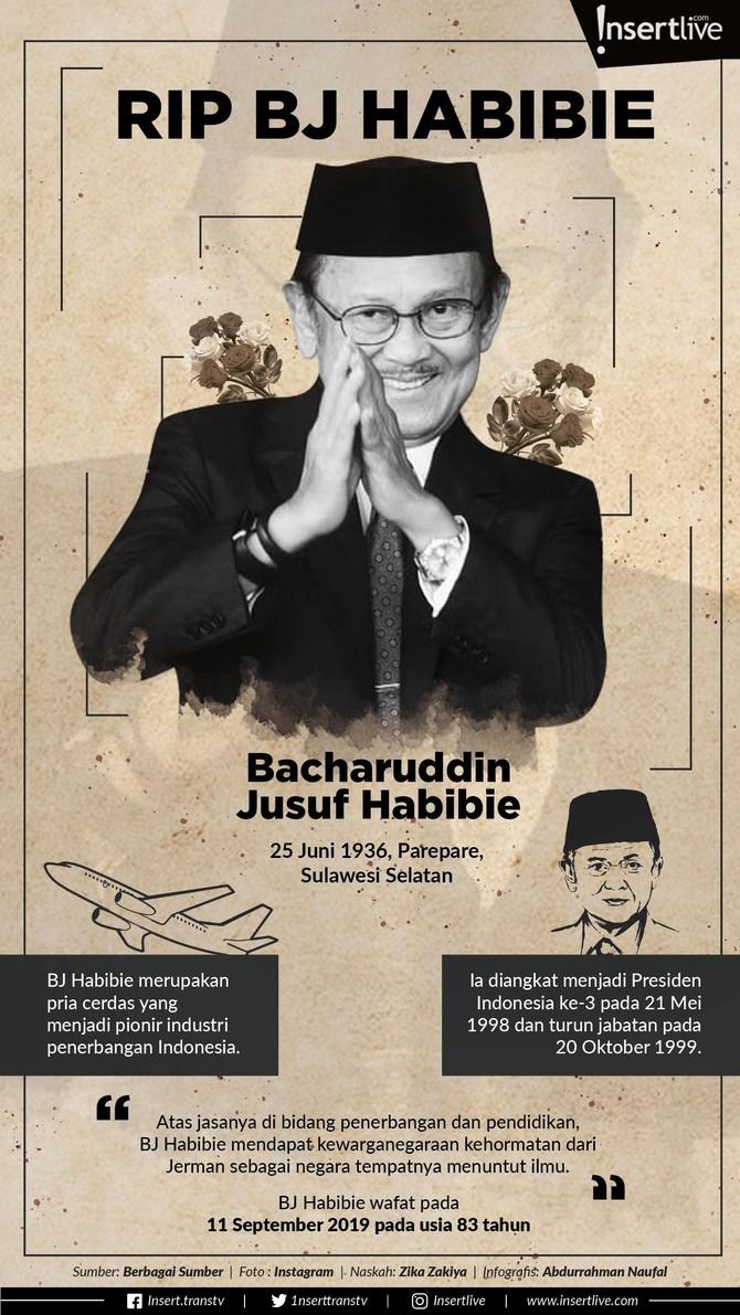 Infografis: RIP BJ Habibie