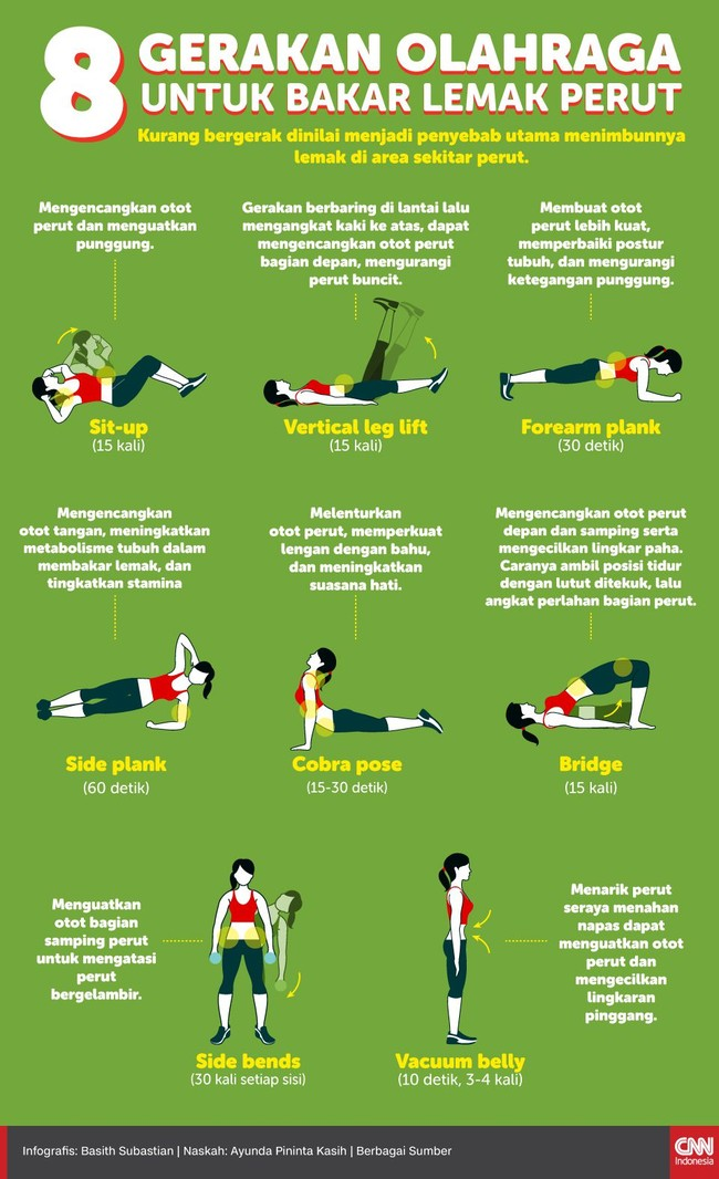 Simak delapan gerakan yoga yang bisa membantu Anda mengecilkan lingkar pinggang, membakar lemak perut, dan menurunkan berat badan berikut ini.