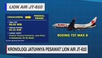 VIDEO: Kronologi Jatuhnya Pesawat Lion Air JT-610