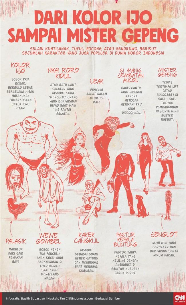 Selain kuntilanak, tuyul, pocong, atau gendruwo, berikut sejumlah karakter yang juga populer di dunia horor Indonesia.