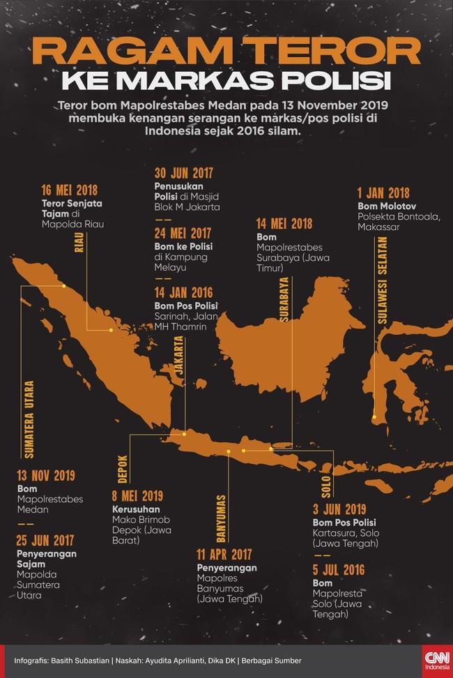 Teror bom Mapolrestabes Medan pada 13 November 2019 membuka kenangan serangan ke markas/pos polisi di Indonesia sejak 2016 silam.