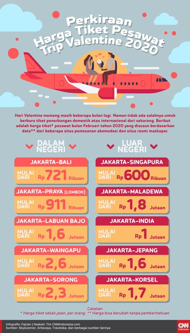 INFOGRAFIS: Perkiraan Harga Tiket Pesawat Trip Valentine 2020