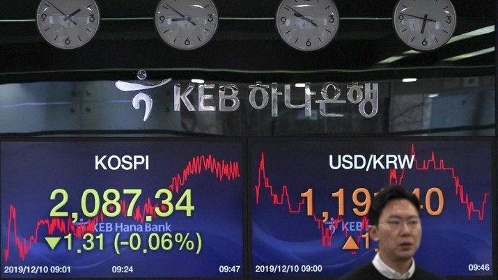 A currency trader walks by the screens showing the Korea Composite Stock Price Index (KOSPI), left, and the foreign exchange rate between U.S. dollar and South Korean won at the foreign exchange dealing room in Seoul, South Korea, Tuesday, Dec. 10, 2019. Asian stock markets have fallen as investors look ahead to interest rate decisions by U.S. and European central bankers and possible American tariff hike on Chinese imports.  (AP Photo/Lee Jin-man) - Rifan Financindo