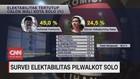 VIDEO: Survei Elektabilitas Pilwalkot Solo
