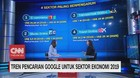VIDEO: Tren Pencarian google untuk Sektor Ekonomi