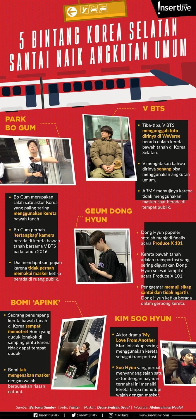 Kehidupan glamour dan mewah idol Korea tak membuat para selebriti ini anti dengan transportasi umum. Siapa sajakah mereka ?