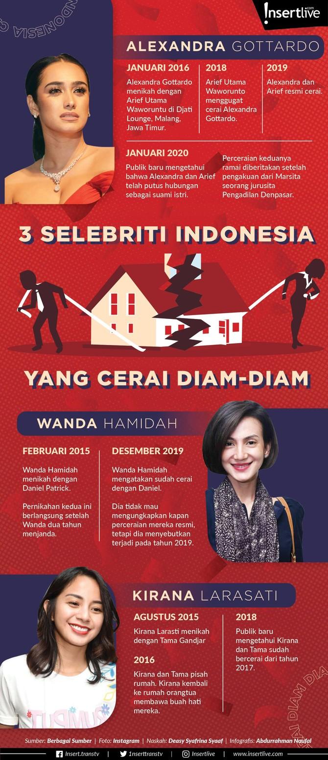 Infografis: 3 Selebriti Indonesia yang Cerai Diam-Diam