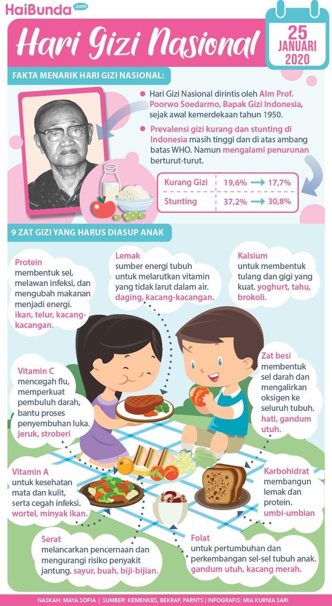 9 Zat Gizi untuk Anak agar Tumbuh Kembangnya Optimal