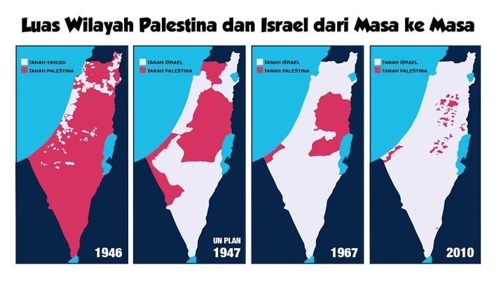 Begini peta palestina dari jaman ke jaman