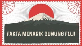 INFOGRAFIS: Fakta Menarik Gunung Fuji