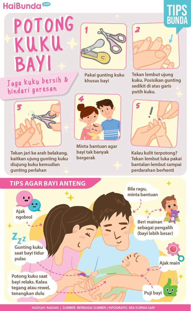 Khususnya buat ibu baru, wajib tahu nih gimana cara tepat dan aman menggunting kuku bayi. Simak bareng di infografis berikut ini ya, Bunda.