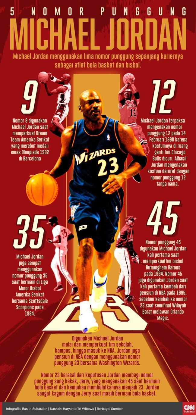 Legenda NBA Michael Jordan menggunakan lima nomor punggung sepanjang kariernya sebagai atlet bola basket dan bisbol.