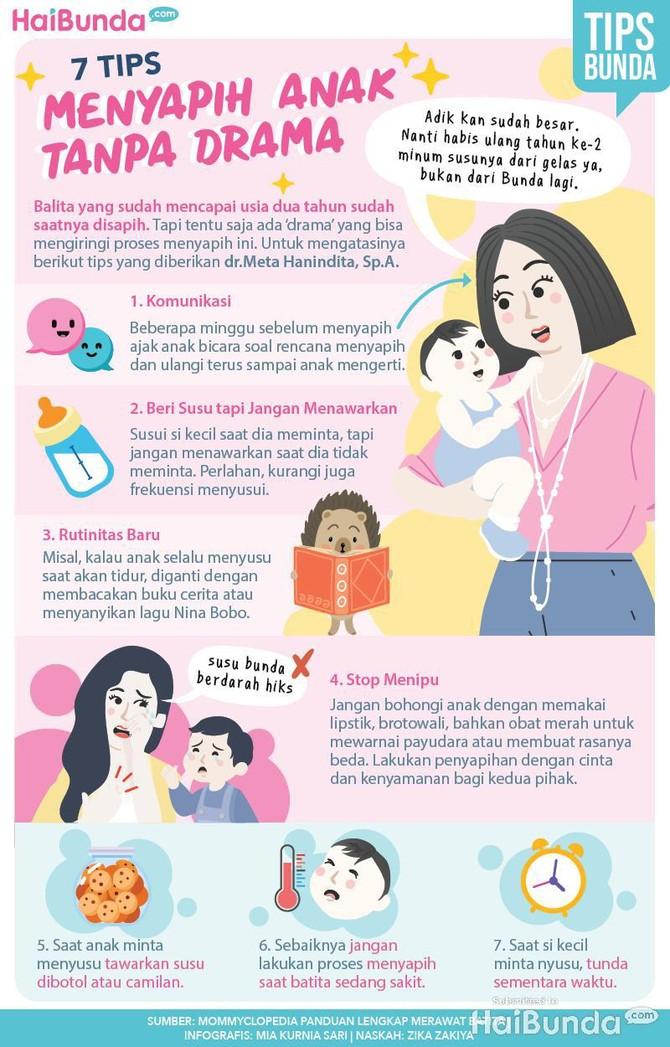 Menyapih anak bisa menjadi proses panjang yang melelahkan dan penuh drama. Yuk simak tips untuk mencegah drama menyapih.