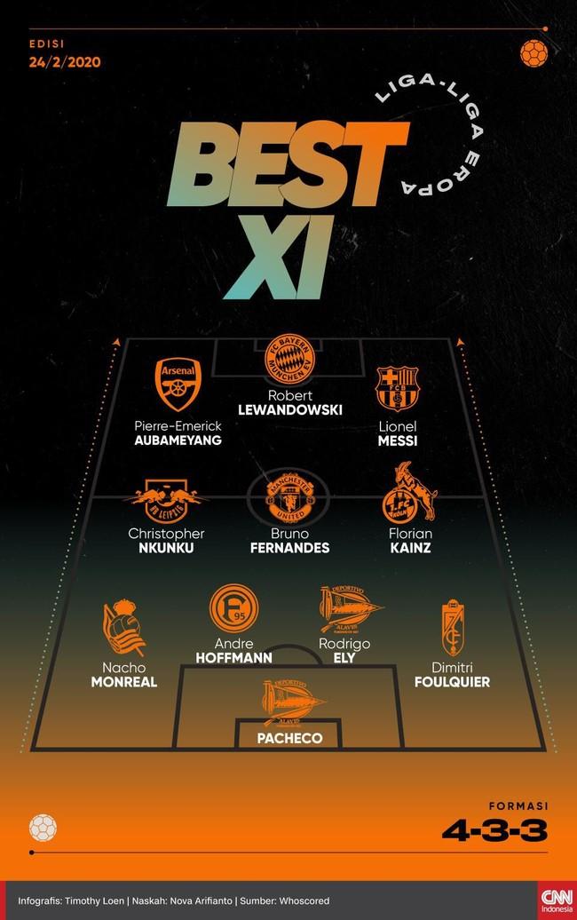Lionel Messi dan Robert Lewandowski termasuk pemain yang bersinar di pekan ini. Berikut Best 11 pilihan CNNIndonesia.com.
