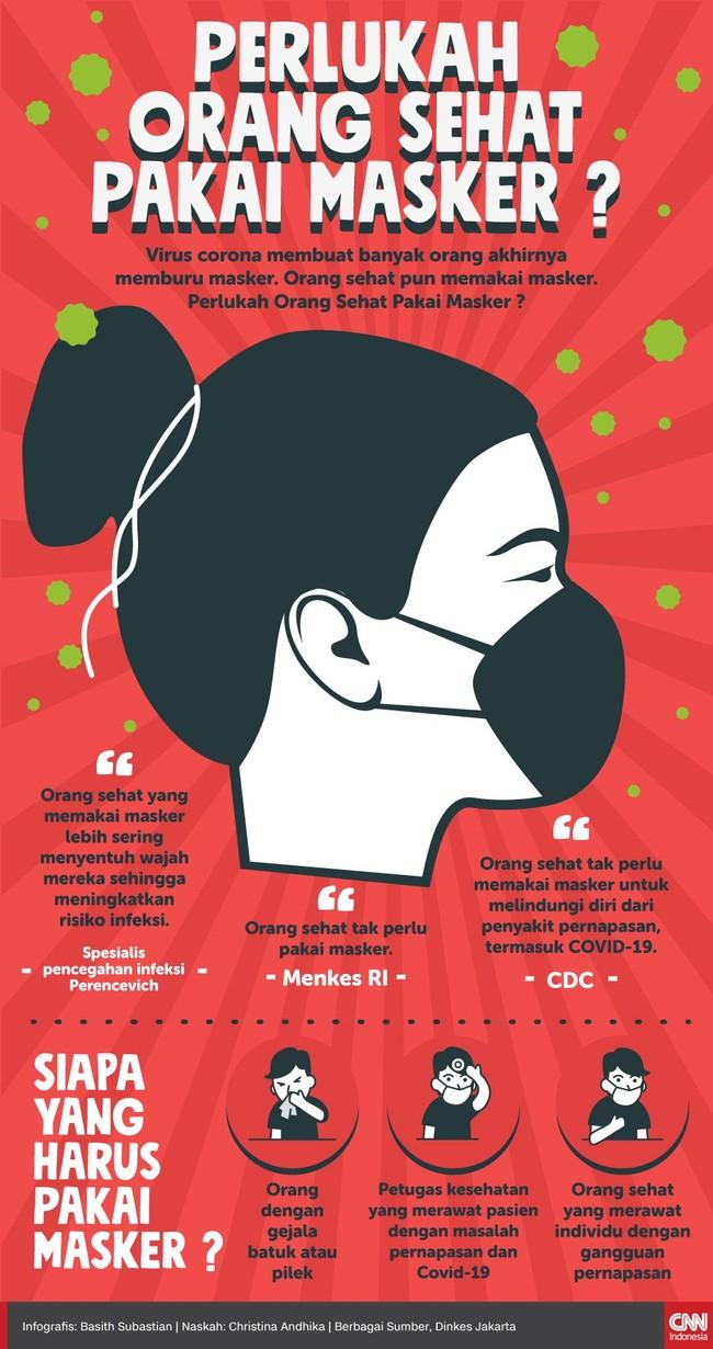 Virus corona membuat banyak orang akhirnya memburu masker. Orang sehat pun memakai masker. Perlukah Orang Sehat Pakai Masker?