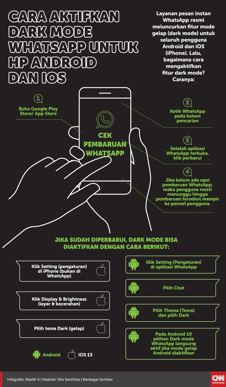 Layanan pesan instan WhatsApp resmi meluncurkan fitur mode gelap (dark mode) untuk seluruh pengguna Android dan iOS (iPhone).
