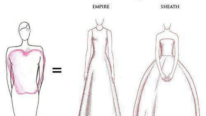 Ini Dia Panduan Memilih Gaun yang Sesuai dengan Bentuk Tubuh Kamu, Cek Yuk!